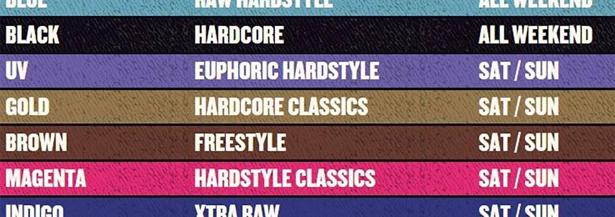 Färgernas betydelse av festivalscenerna pa Defqon1